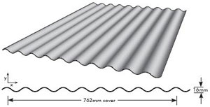 Roofing Profiles Select Metal Roofing
